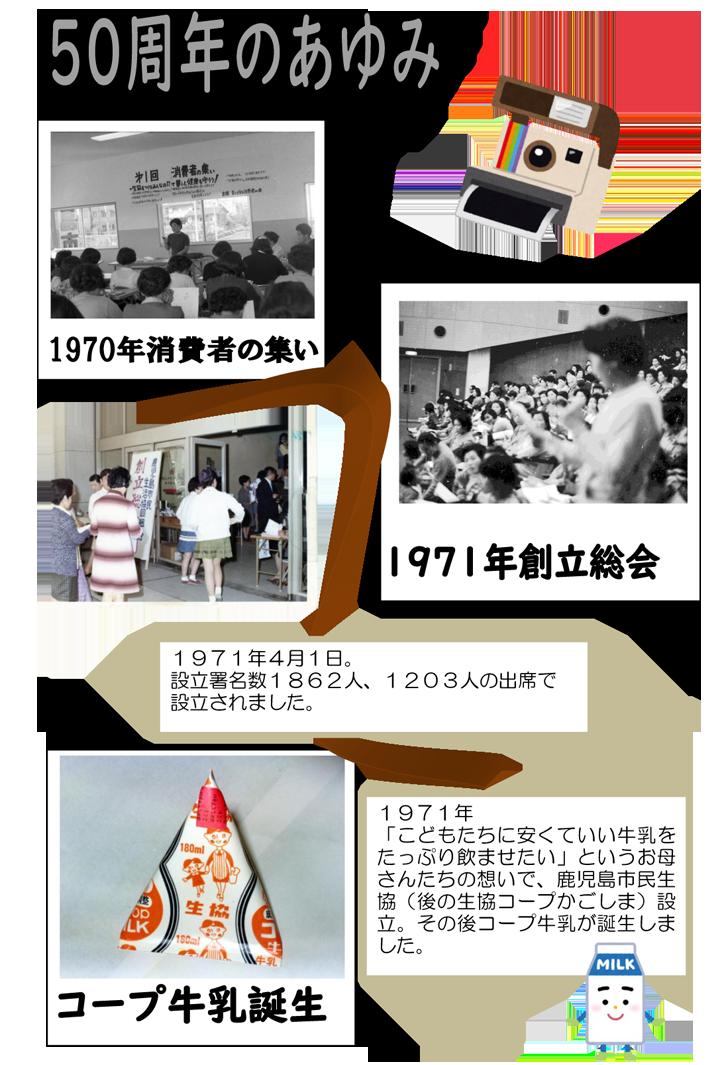 210421-50歴史修正-1+.png