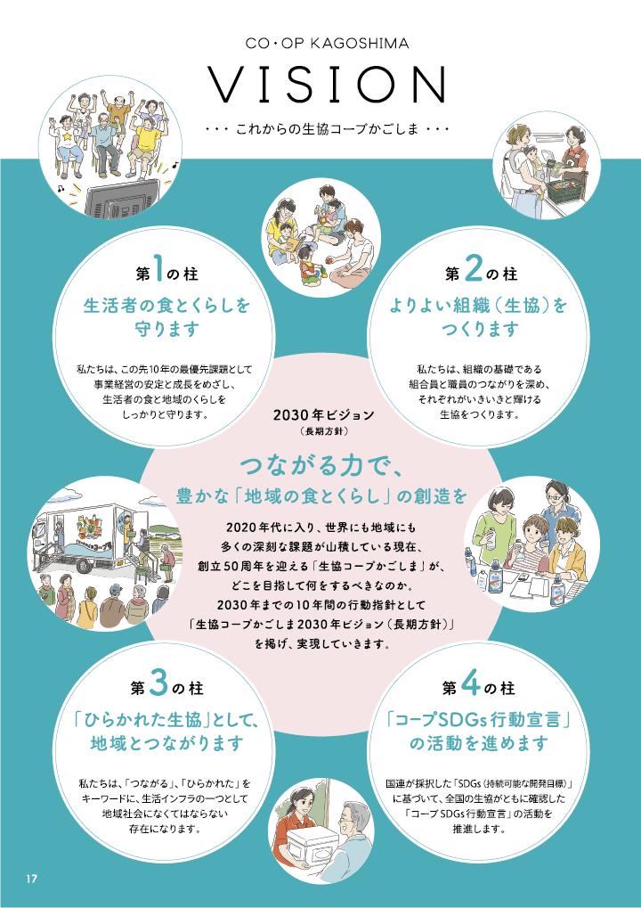 COOP 50th manga_19.png