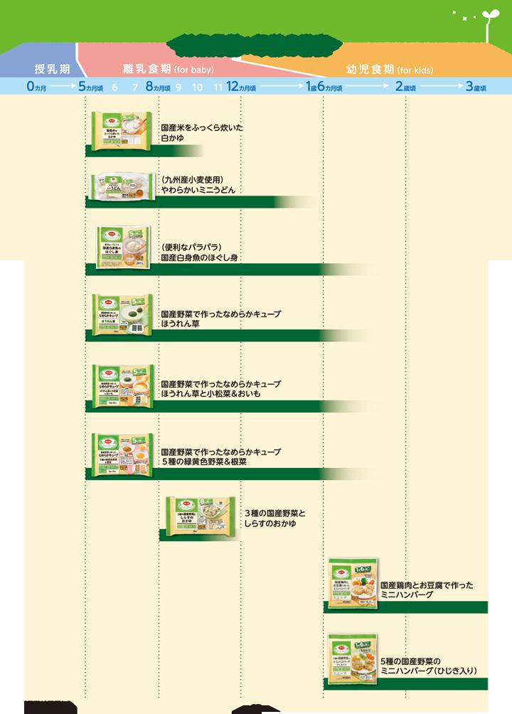 きらきらステップ(シリーズ全体)-13.png