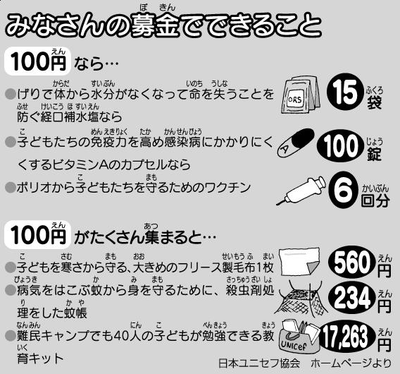 190103-unicefお年玉募金100.png