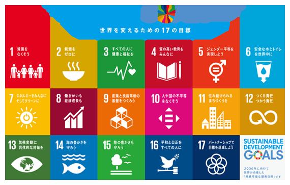 SDGsな暮らしを私たちが目指しましょう